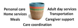 Basket of Services